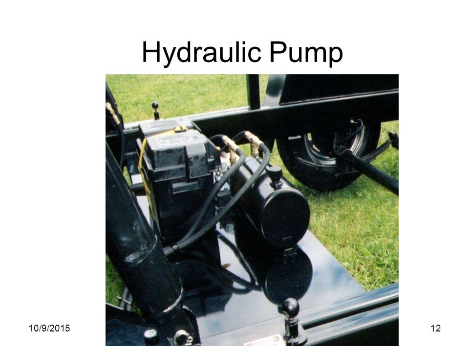 10/9/2015SME3252: Mechatronics Lecture 3 12 Hydraulic Pump