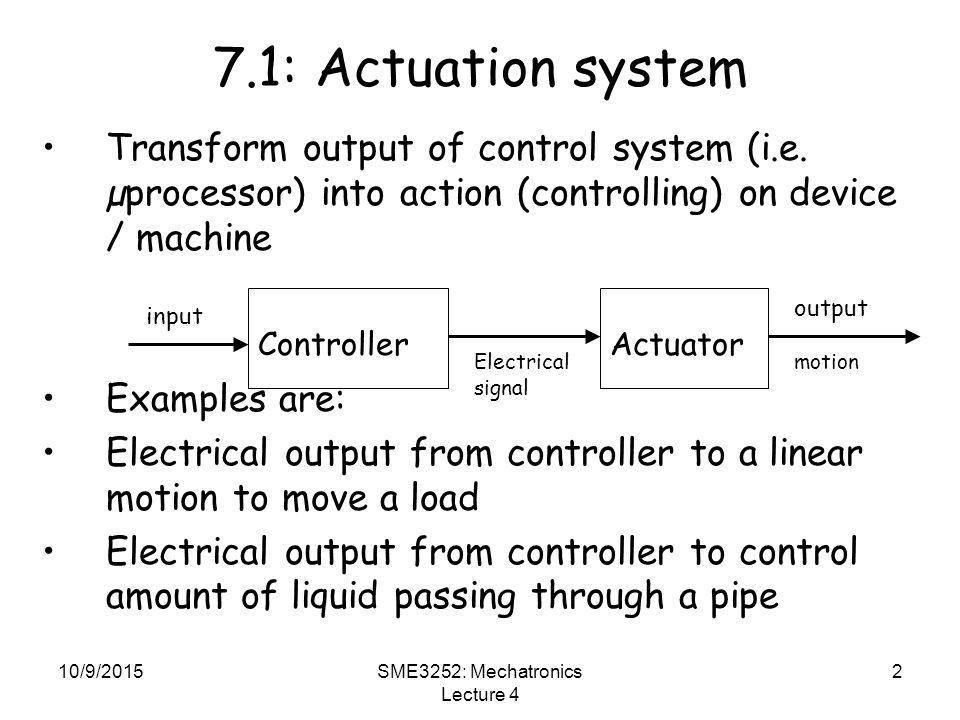 10/9/2015SME3252: Mechatronics Lecture 4 2 7.1: Actuation system Transform output of control system (i.e.