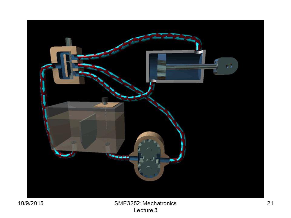 10/9/2015SME3252: Mechatronics Lecture 3 21