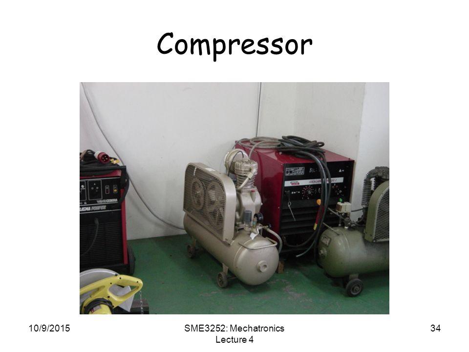 10/9/2015SME3252: Mechatronics Lecture 4 34 Compressor