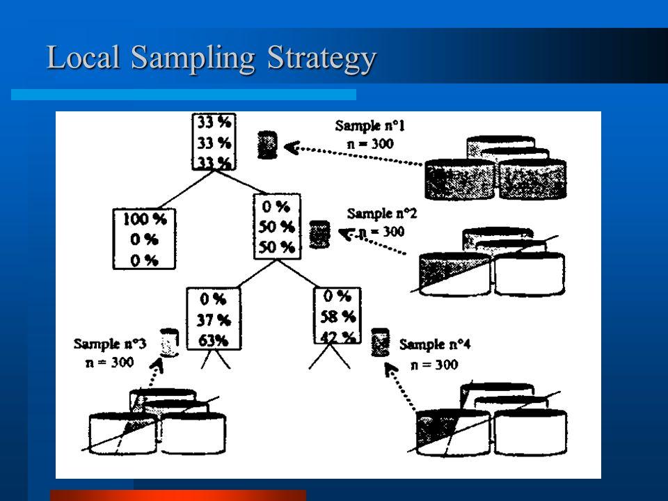 6 Local Sampling Strategy