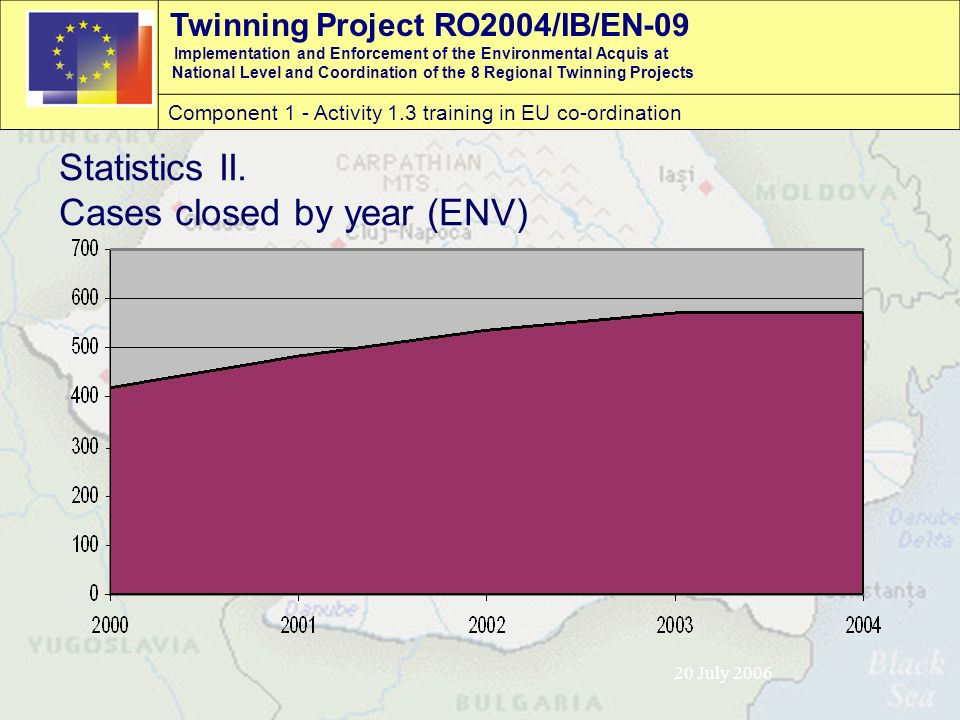 Twinning Project RO2004/IB/EN-09 Implementation and Enforcement of the Environmental Acquis at National Level and Coordination of the 8 Regional Twinning Projects Component 1 - Activity 1.3 training in EU co-ordination 20 July 2006 Statistics II.