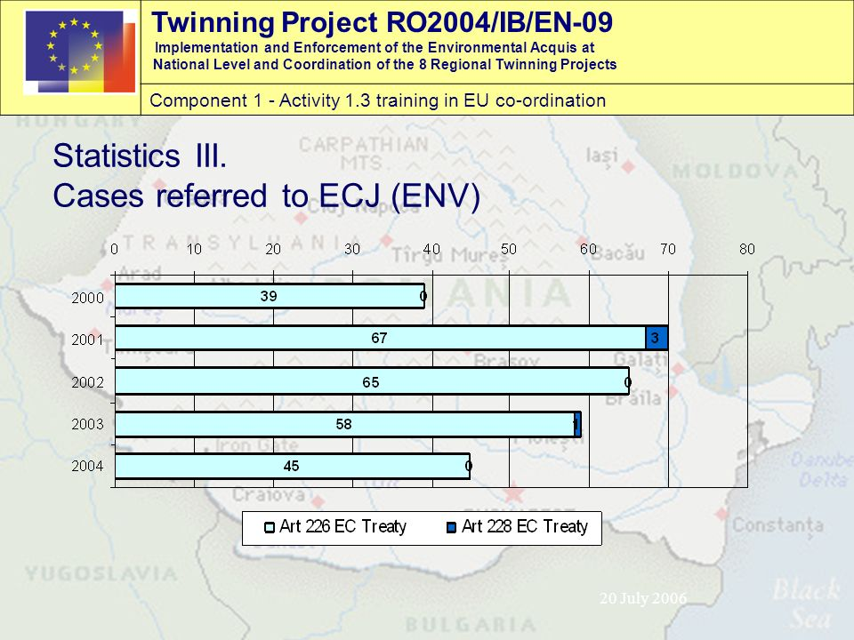 Twinning Project RO2004/IB/EN-09 Implementation and Enforcement of the Environmental Acquis at National Level and Coordination of the 8 Regional Twinning Projects Component 1 - Activity 1.3 training in EU co-ordination 20 July 2006 Statistics III.