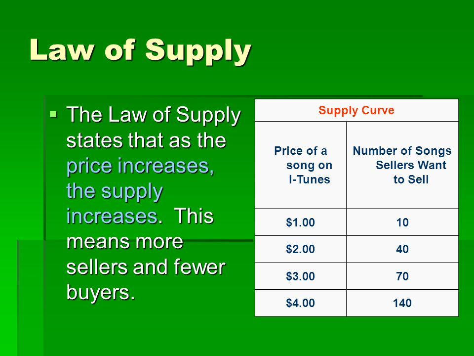 Law of Supply  The Law of Supply states that as the price increases, the supply increases.