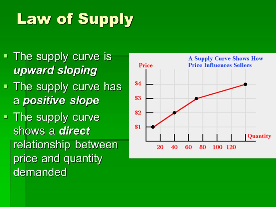 Law of Supply  The supply curve is upward sloping  The supply curve has a positive slope  The supply curve shows a direct relationship between price and quantity demanded