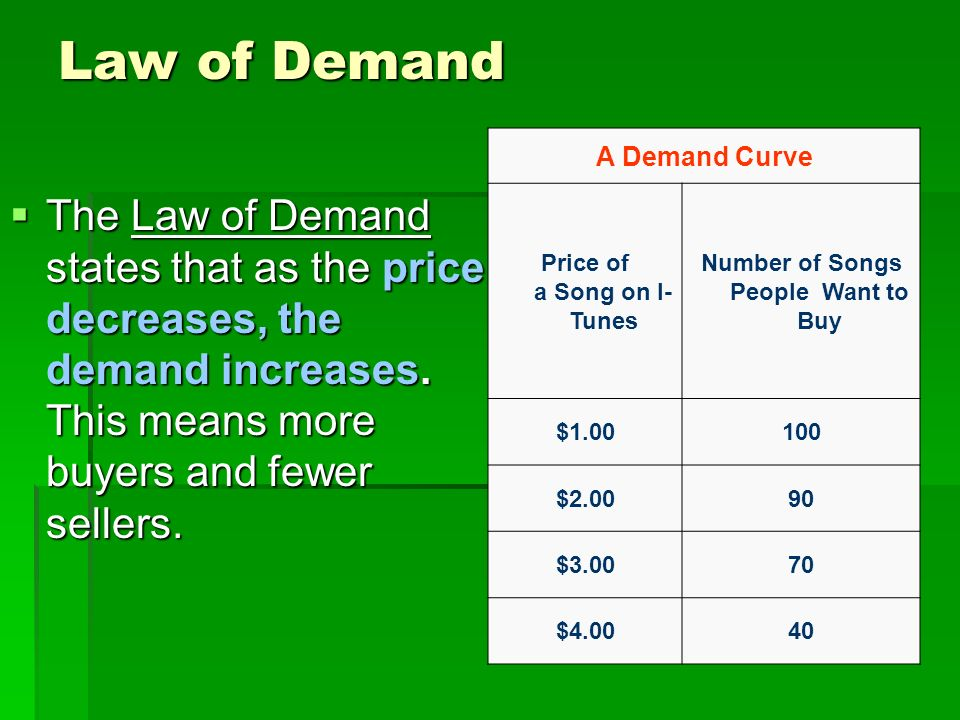 Law of Demand  The Law of Demand states that as the price decreases, the demand increases.