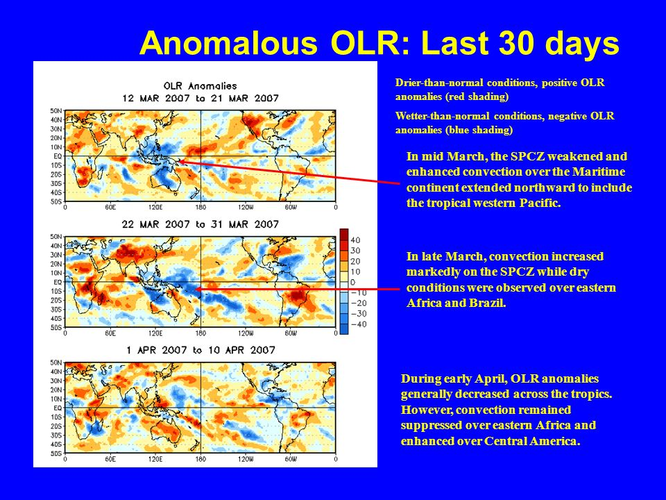 Anomalous OLR: Last 30 days Drier-than-normal conditions, positive OLR anomalies (red shading) Wetter-than-normal conditions, negative OLR anomalies (blue shading) During early April, OLR anomalies generally decreased across the tropics.
