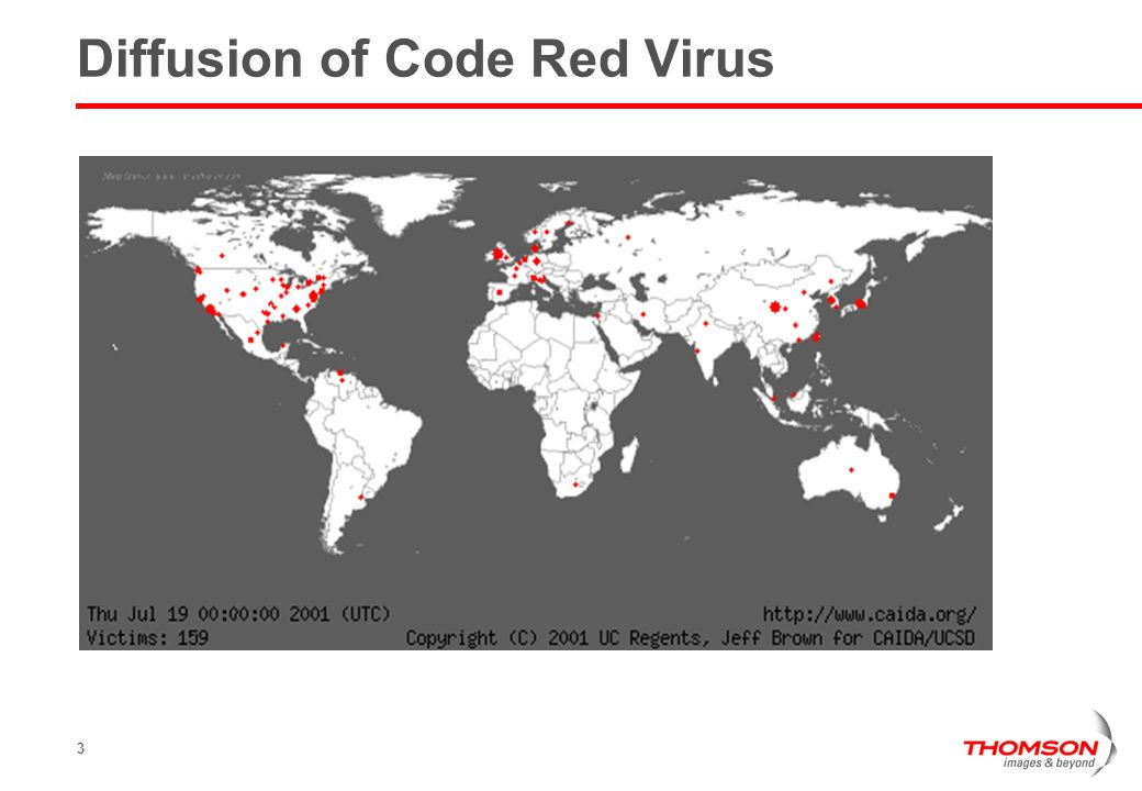 3 Diffusion of Code Red Virus