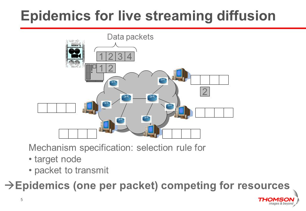 5 Epidemics for live streaming diffusion 1243 Data packets 12 2 Mechanism specification: selection rule for target node packet to transmit  Epidemics (one per packet) competing for resources