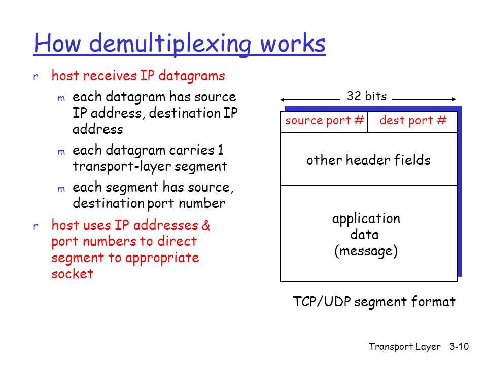 Transport Layer 3-10 How demultiplexing works r host receives IP datagrams m each datagram has source IP address, destination IP address m each datagram carries 1 transport-layer segment m each segment has source, destination port number r host uses IP addresses & port numbers to direct segment to appropriate socket source port #dest port # 32 bits application data (message) other header fields TCP/UDP segment format