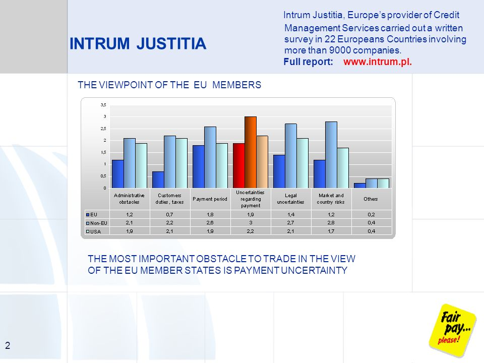 intrum justitia contact