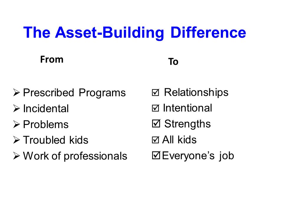 The Asset-Building Difference From  Prescribed Programs  Incidental  Problems  Troubled kids  Work of professionals To  Relationships  Intentional  Strengths  All kids  Everyone's job