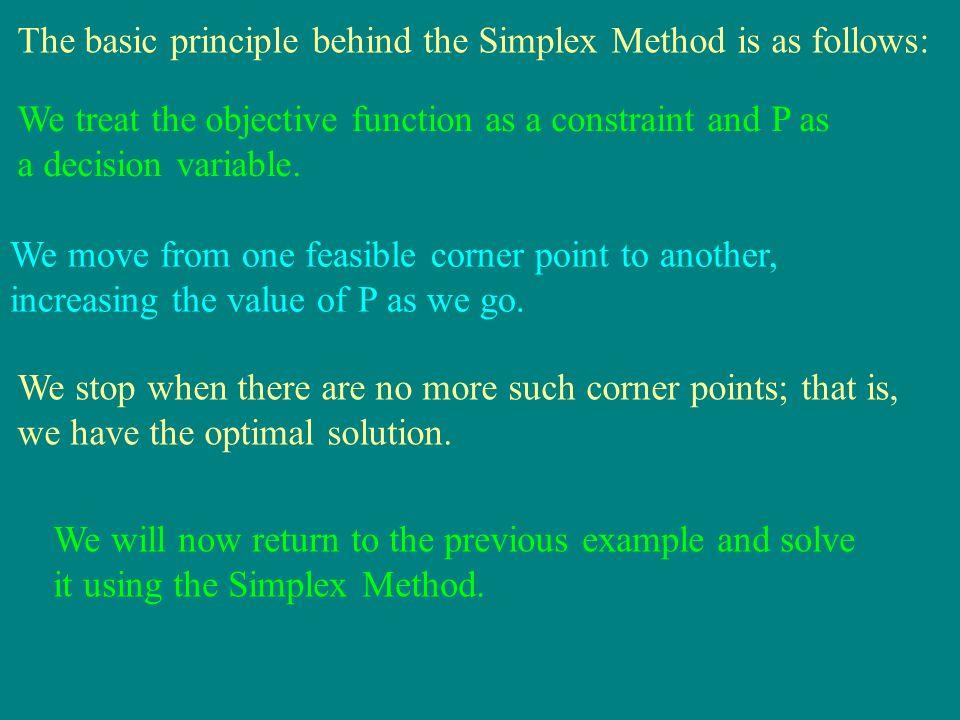 problem using simplex method