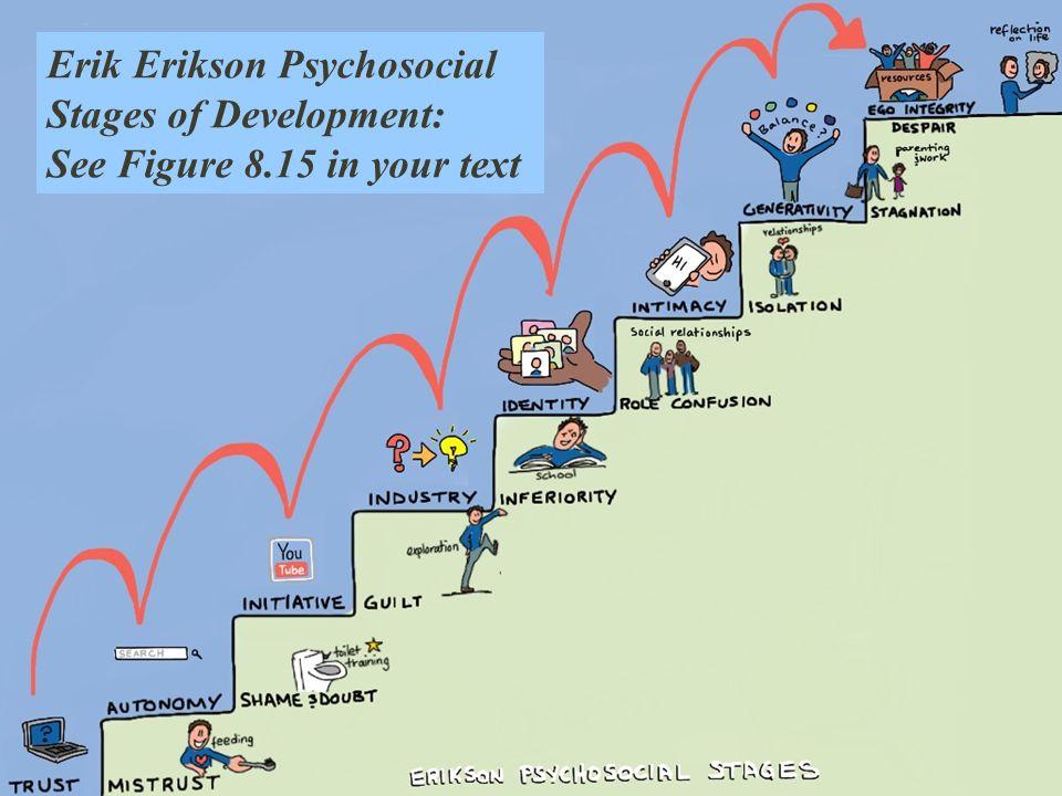 psychosocial development as seen in the