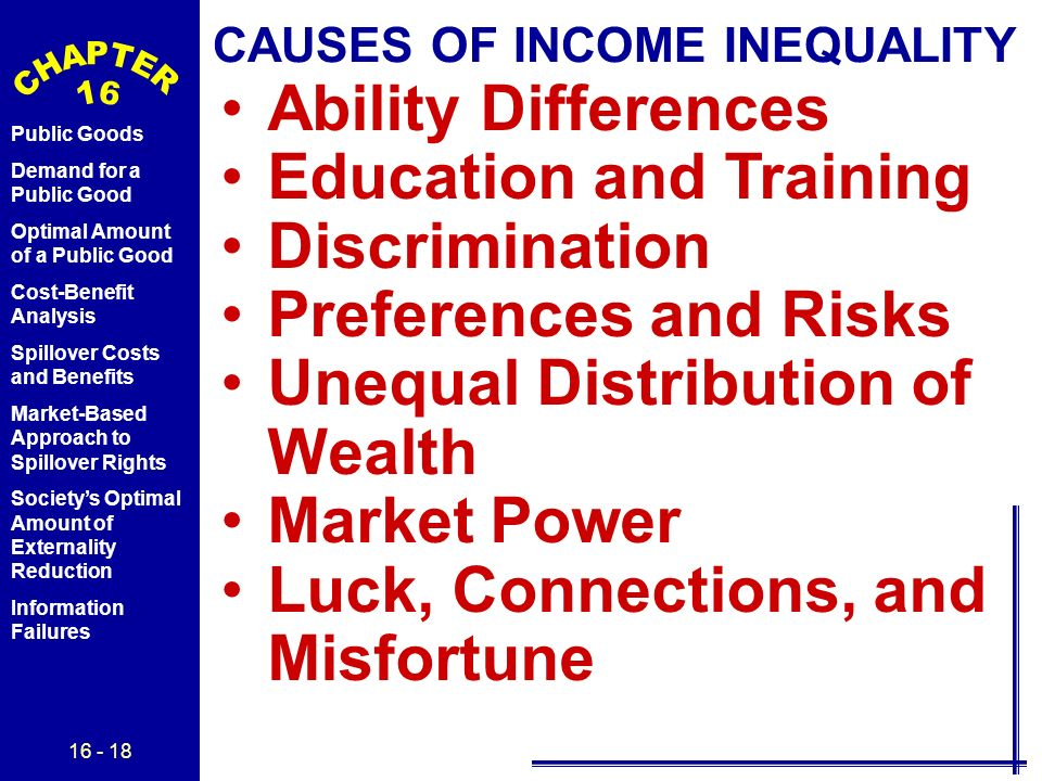 16 - 18 Public Goods Demand for a Public Good Optimal Amount of a Public Good Cost-Benefit Analysis Spillover Costs and Benefits Market-Based Approach to Spillover Rights Society's Optimal Amount of Externality Reduction Information Failures Ability Differences Education and Training Discrimination Preferences and Risks Unequal Distribution of Wealth Market Power Luck, Connections, and Misfortune CAUSES OF INCOME INEQUALITY