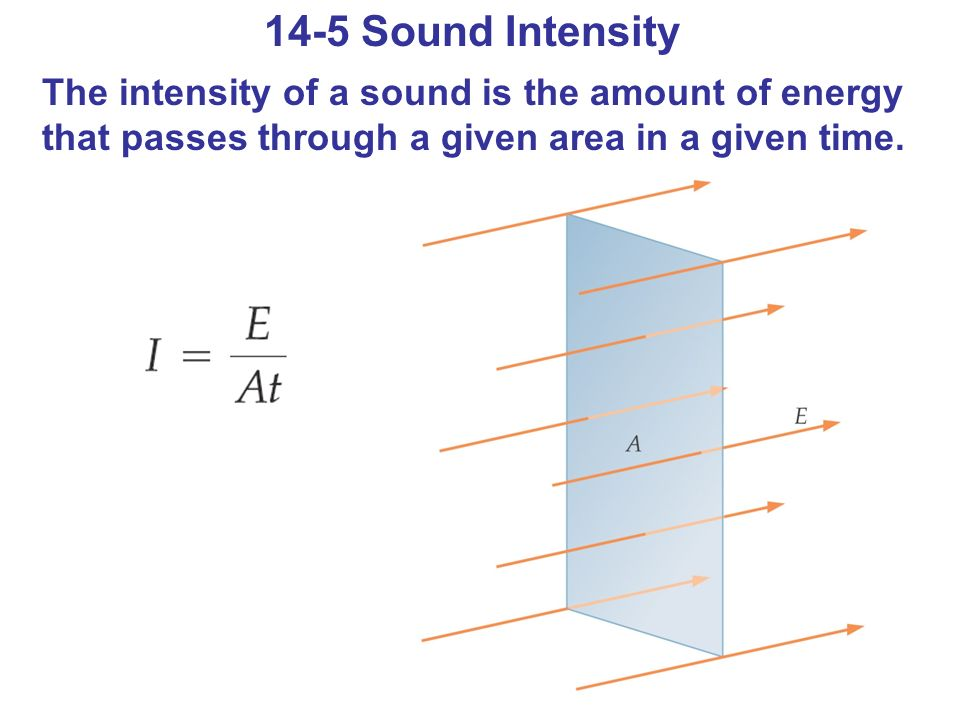 14-5 Sound Intensity The intensity of a sound is the amount of energy that passes through a given area in a given time.
