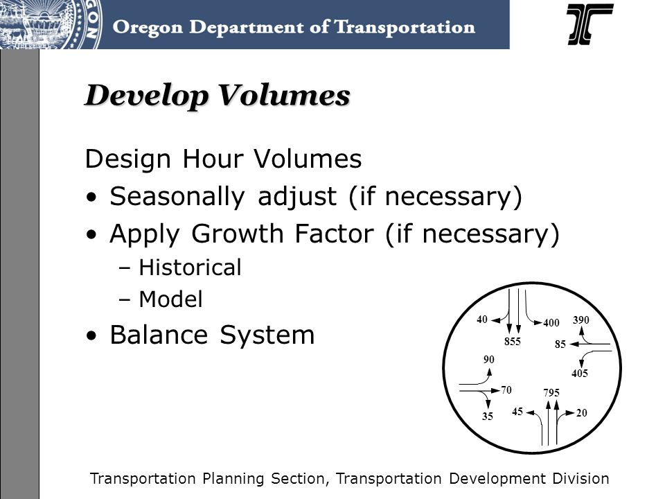 Transportation Planning Section, Transportation Development Division Collect Data Obtain Signal Timing Sheets Collect field inventory –Lane/crosswalk/shoulder widths –Turn bay lengths –Detector positions –Signal Operation –Miscellaneous observations Request Counts –Full Classification –16 hour