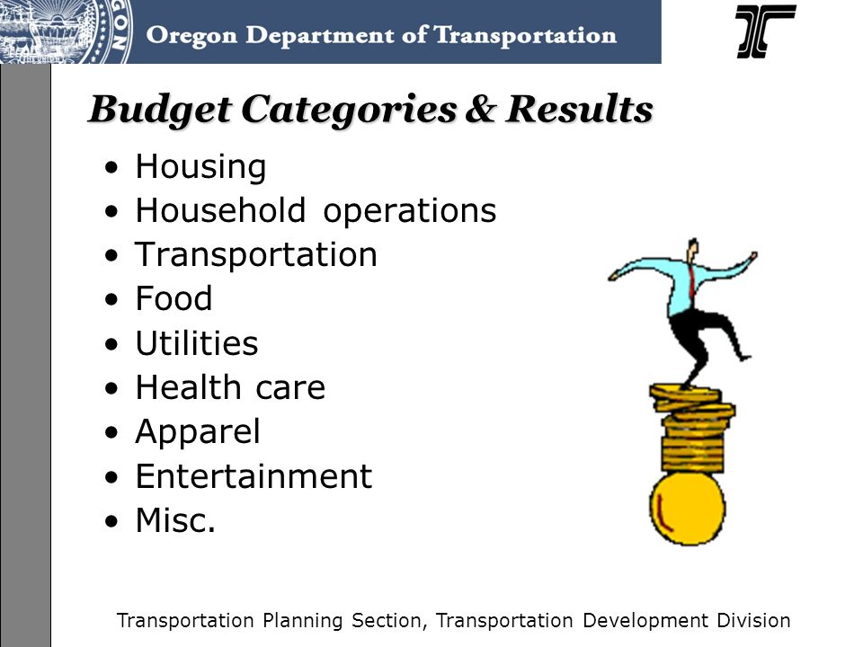 Transportation Planning Section, Transportation Development Division Consumer Expenditure Survey Bureau of Labor Statistics sponsored Conducted by Census Bureau annually –Diary survey – two weeks, and –Interview survey – previous three months Used to construct the Consumer Price Index