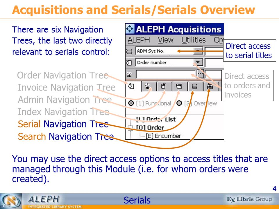 Version 16 Serials  Serials 2 Session Agenda Stage 0: Introduction
