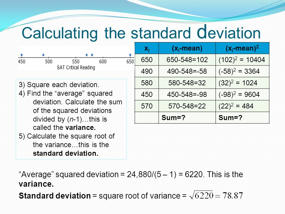 Calculating the standard d eviation xixi (x i -mean)(x i -mean) =102(102) 2 = =-58(-58) 2 = =32(32) 2 = =-98(-98) 2 = =22(22) 2 = 484 Sum=.