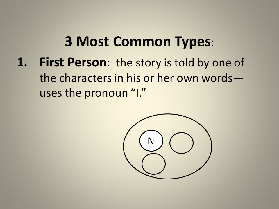 3 Most Common Types : 1.First Person : the story is told by one of the characters in his or her own words— uses the pronoun I. N