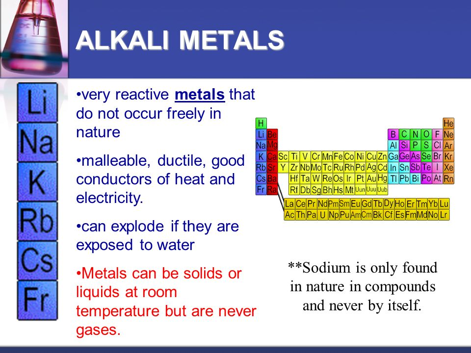 very reactive metals that do not occur freely in nature malleable, ductile, good conductors of heat and electricity.