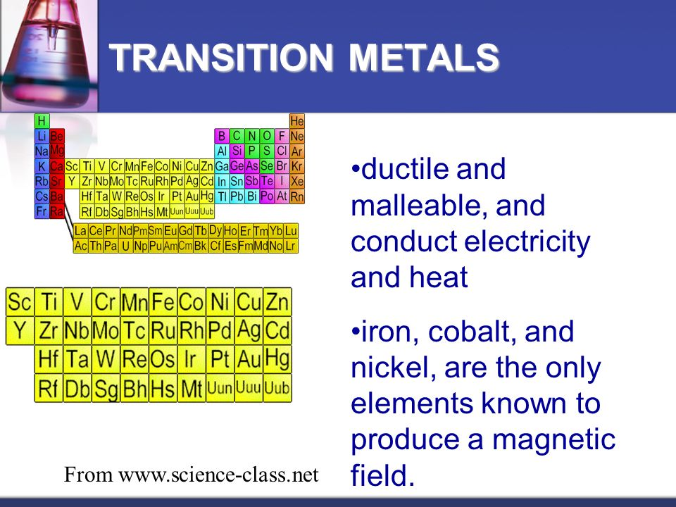 ductile and malleable, and conduct electricity and heat iron, cobalt, and nickel, are the only elements known to produce a magnetic field.