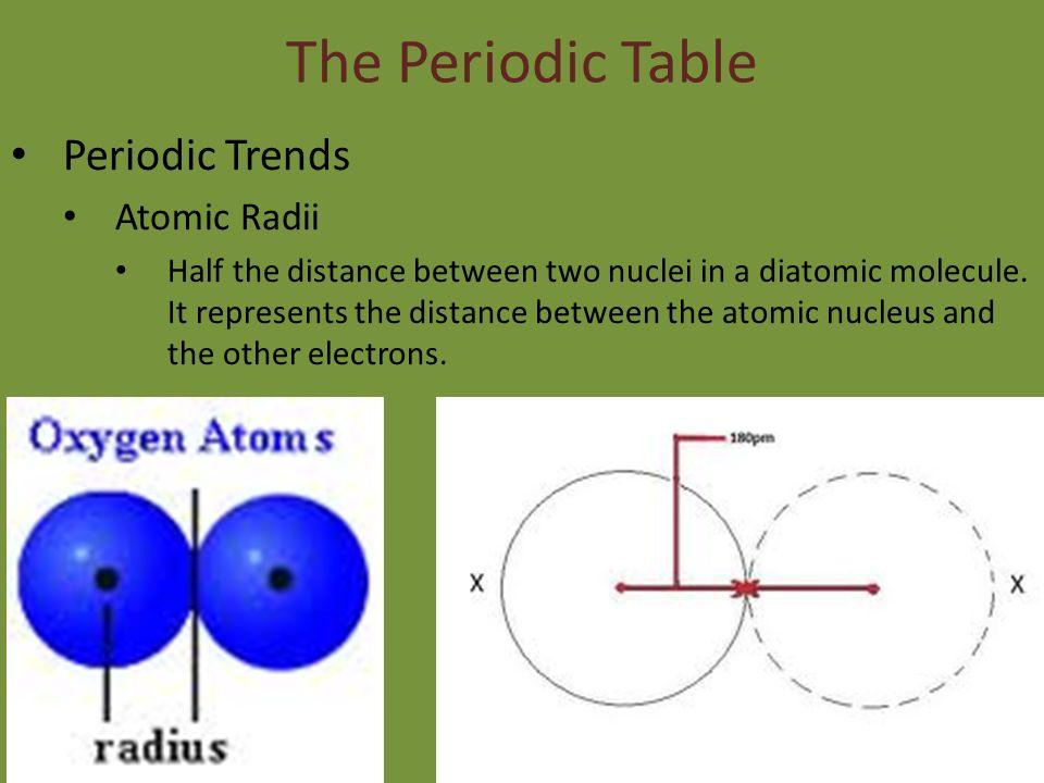 Periodic Table diatomic atoms in the periodic table : The Periodic Table When Dimitri Mendeleev developed the Periodic ...