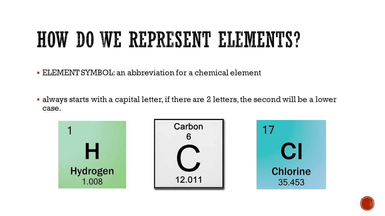 Chemical symbol be image collections symbol and sign ideas i will be able to identify the different parts of the periodic 7 element symbol an buycottarizona