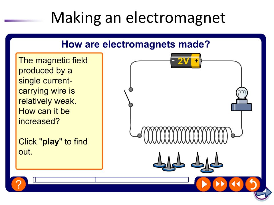 Building an Electromagnet - Cool Science Activity for 6th Grade ...