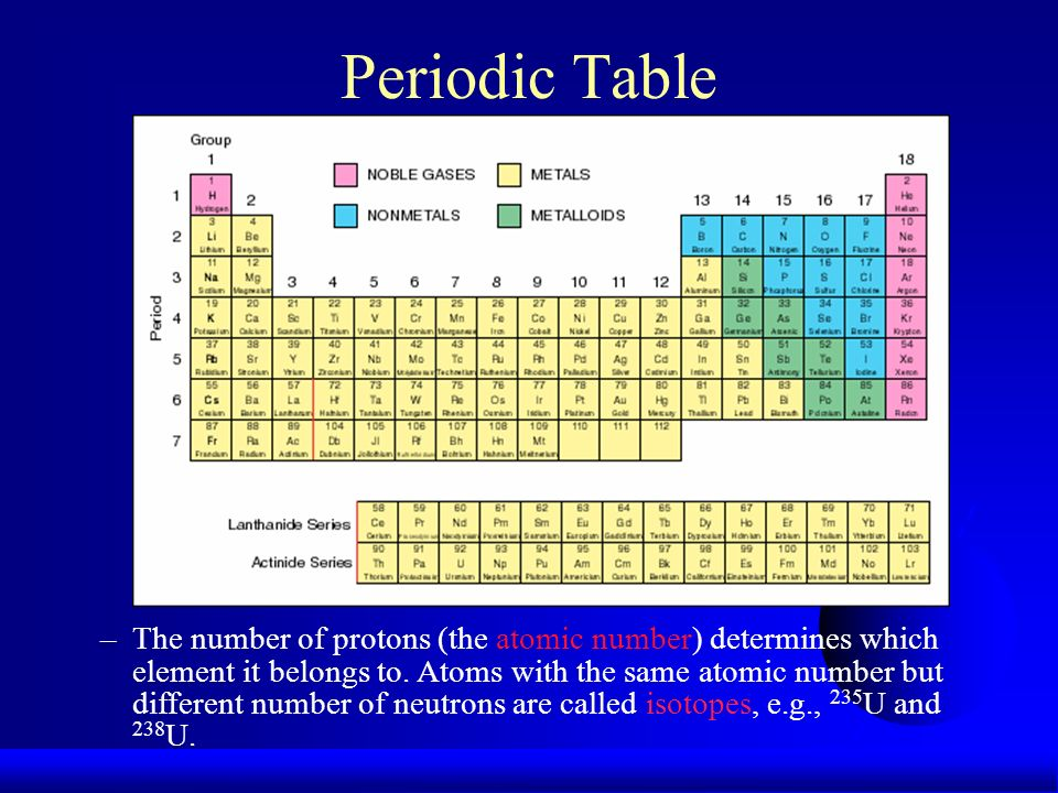 Nuclear physics and bombs topics elements and atoms 4 periodic table urtaz Images