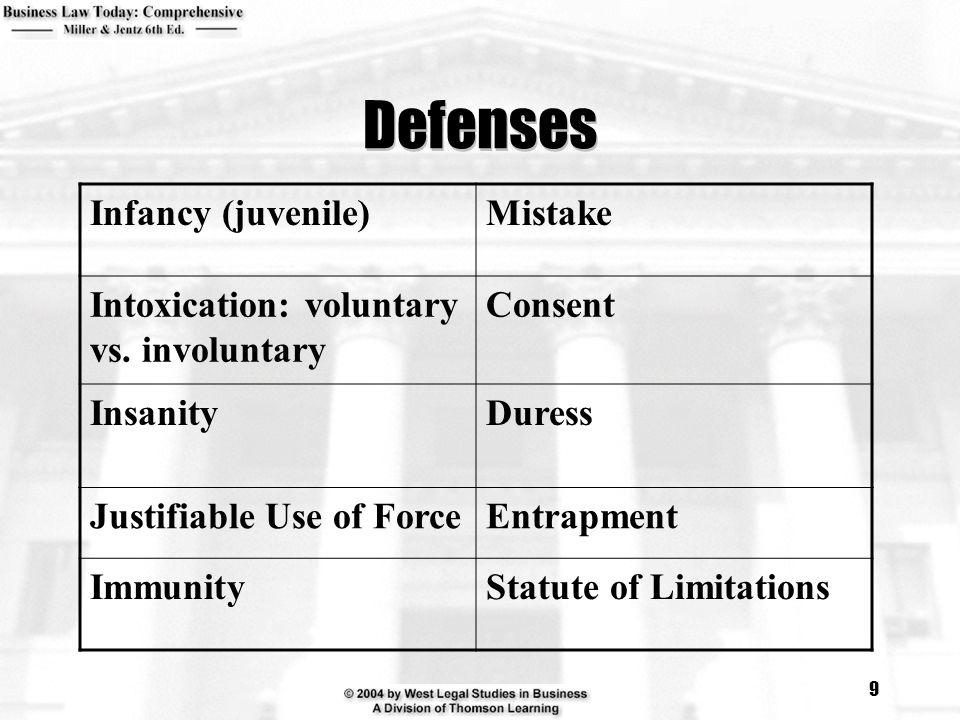 9 Defenses Infancy (juvenile)Mistake Intoxication: voluntary vs.