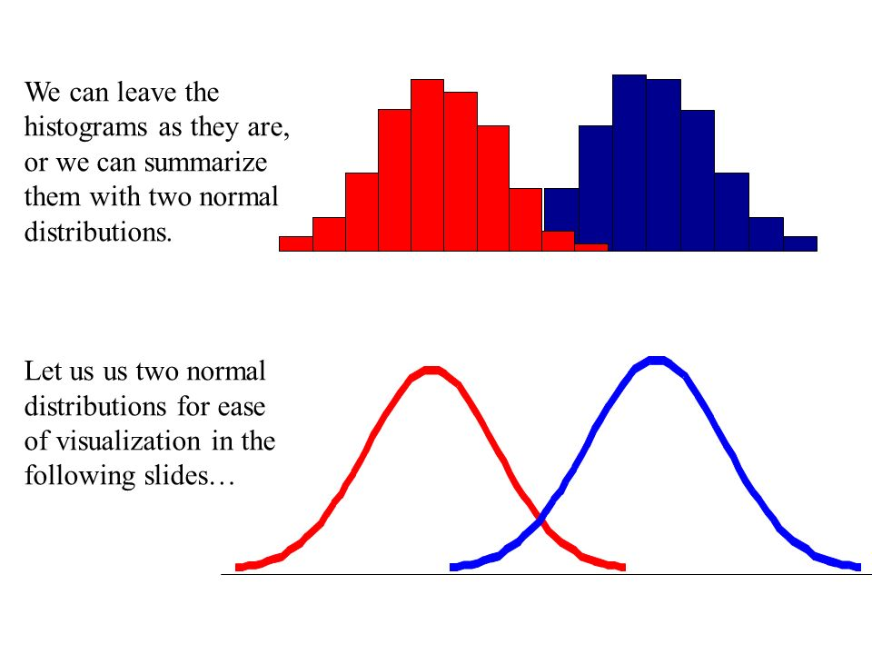 We can leave the histograms as they are, or we can summarize them with two normal distributions.