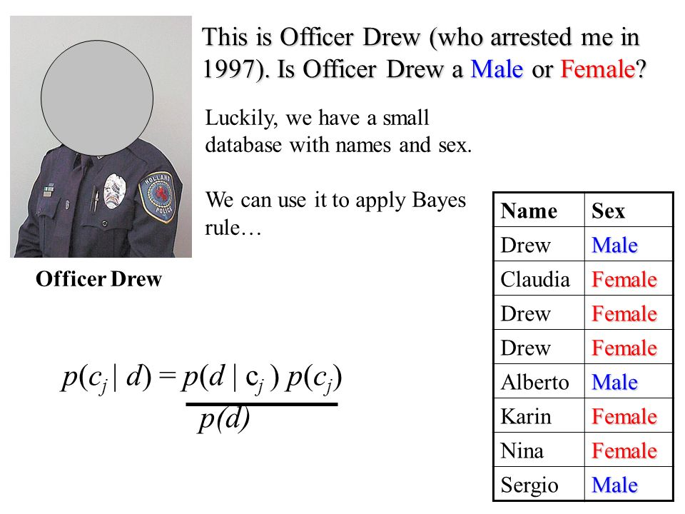 p(c j | d) = p(d | c j ) p(c j ) p(d) Officer Drew NameSex DrewMale ClaudiaFemale DrewFemale Female AlbertoMale KarinFemale NinaFemale SergioMale This is Officer Drew (who arrested me in 1997).