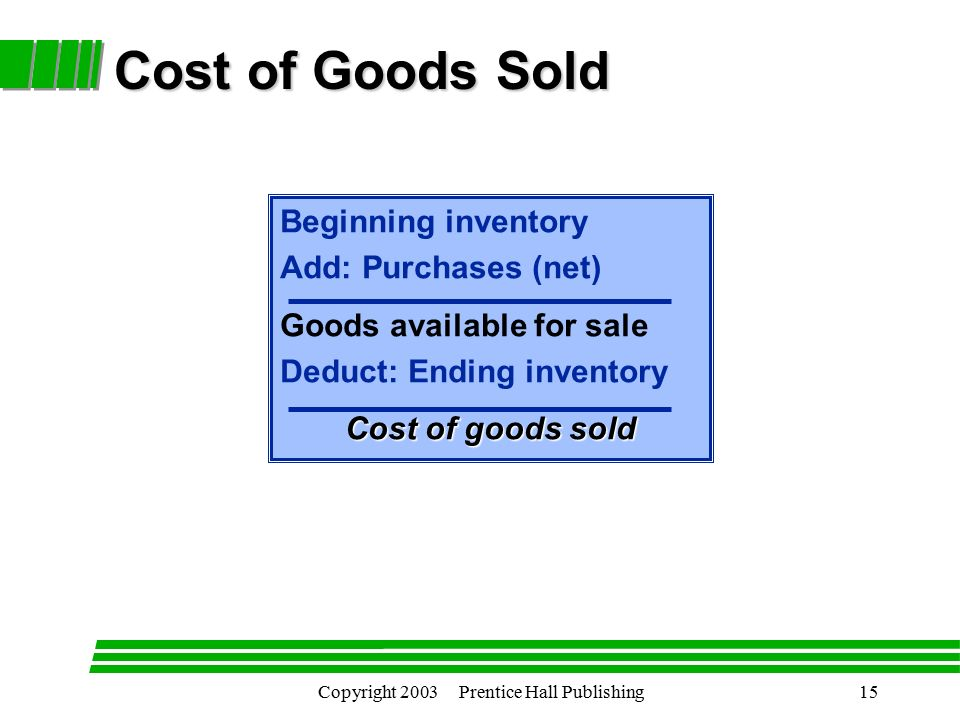 Copyright 2003 Prentice Hall Publishing15 Beginning inventory Add: Purchases (net) Goods available for sale Deduct: Ending inventory Cost of goods sold Cost of Goods Sold