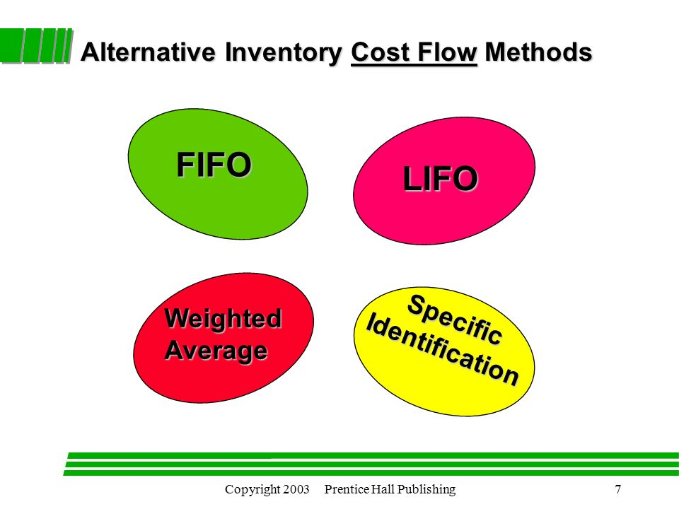 Copyright 2003 Prentice Hall Publishing7 Alternative Inventory Cost Flow Methods FIFO LIFO WeightedAverage SpecificIdentification