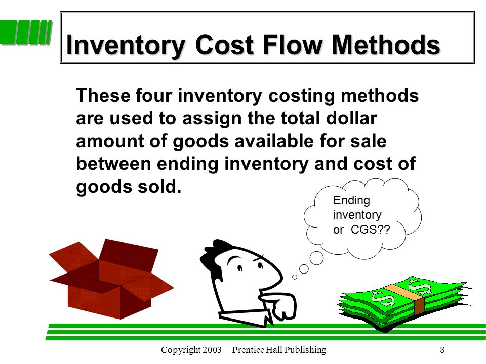 Copyright 2003 Prentice Hall Publishing8 Inventory Cost Flow Methods These four inventory costing methods are used to assign the total dollar amount of goods available for sale between ending inventory and cost of goods sold.