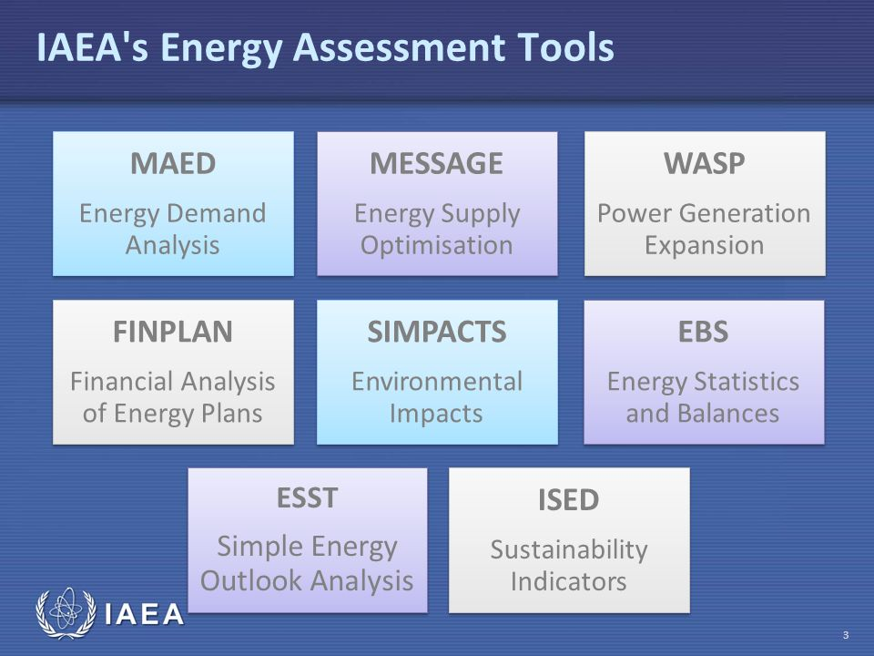 impacts of an energy plan