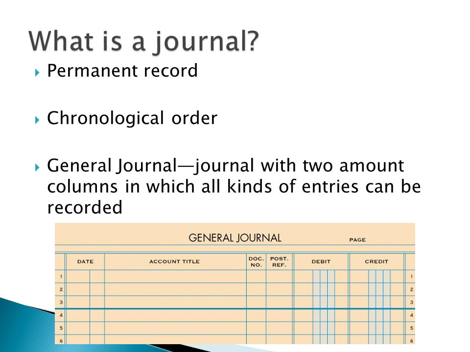  Permanent record  Chronological order  General Journal—journal with two amount columns in which all kinds of entries can be recorded