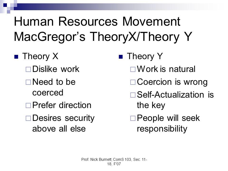 Prof. Nick Burnett, ComS 103, Sec. 11- 18, F'07 Human Resources Movement MacGregor's TheoryX/Theory Y Theory X  Dislike work  Need to be coerced  P