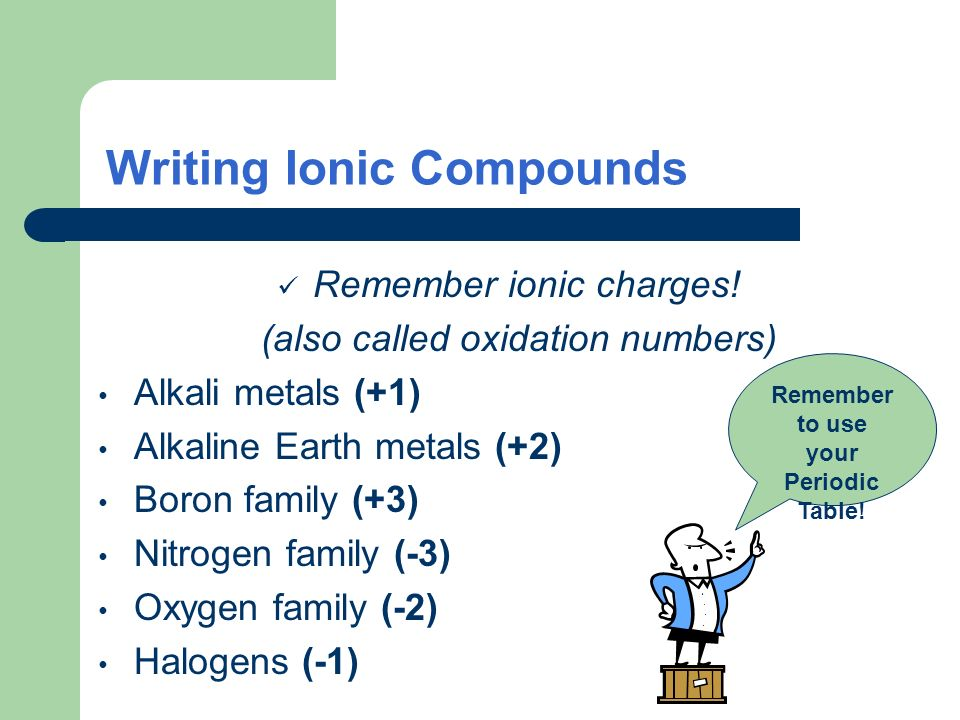 A quick bonding review why do atoms want to bond to achieve the writing ionic compounds remember ionic charges urtaz Choice Image