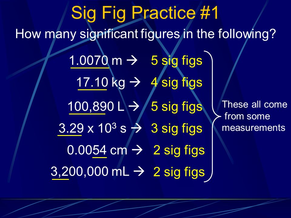 Sig Fig Practice #1 How many significant figures in the following.