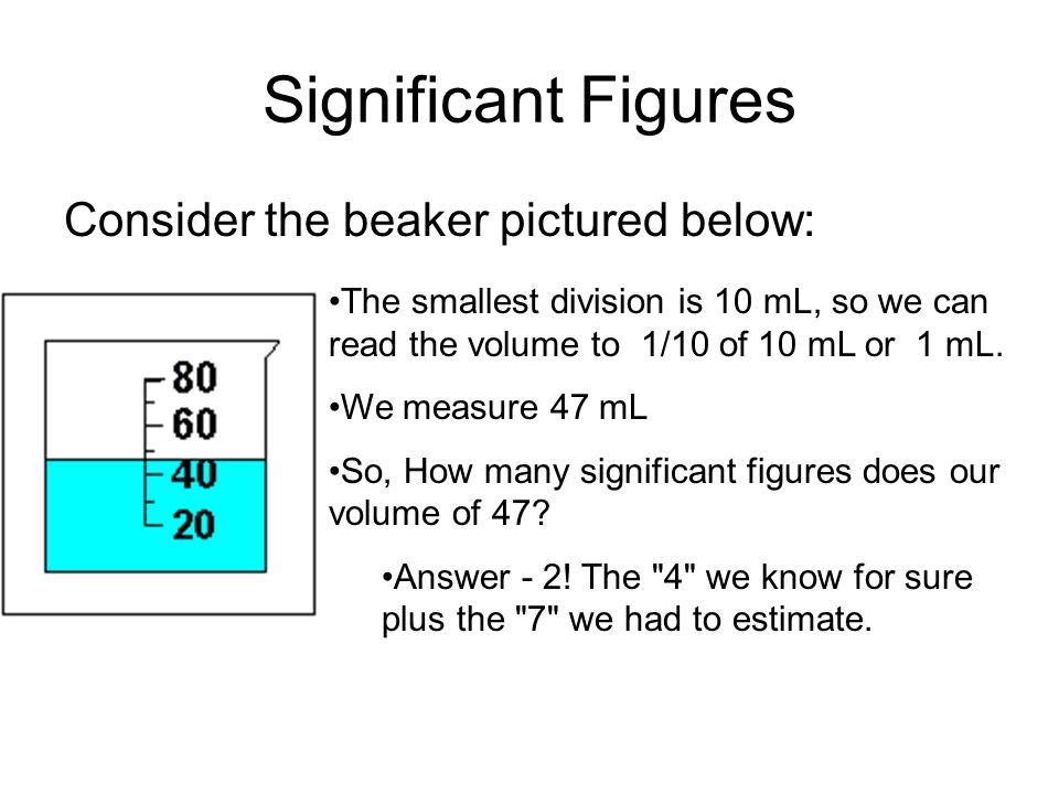 Significant Figures Consider the beaker pictured below: The smallest division is 10 mL, so we can read the volume to 1/10 of 10 mL or 1 mL.
