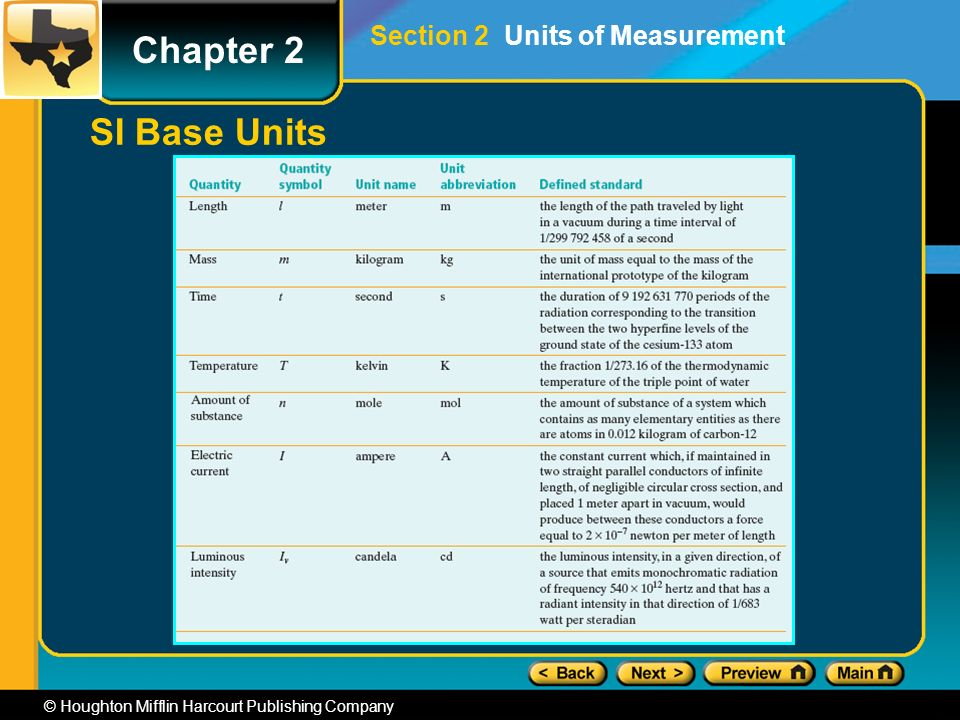 Chapter 2 © Houghton Mifflin Harcourt Publishing Company SI Base Units Section 2 Units of Measurement