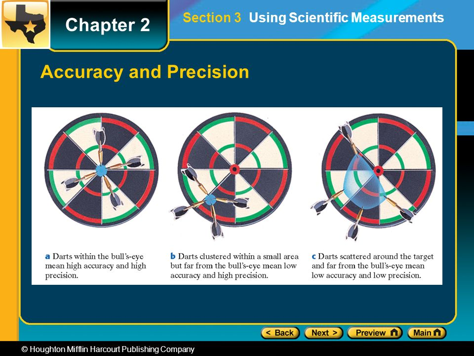 Chapter 2 © Houghton Mifflin Harcourt Publishing Company Accuracy and Precision Section 3 Using Scientific Measurements