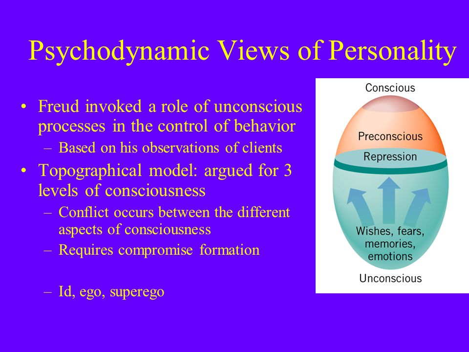 Psychodynamic Views of Personality Freud invoked a role of unconscious processes in the control of behavior –Based on his observations of clients Topographical model: argued for 3 levels of consciousness –Conflict occurs between the different aspects of consciousness –Requires compromise formation –Id, ego, superego