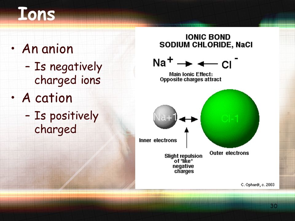 30 Ions An anion –Is negatively charged ions A cation –Is positively charged
