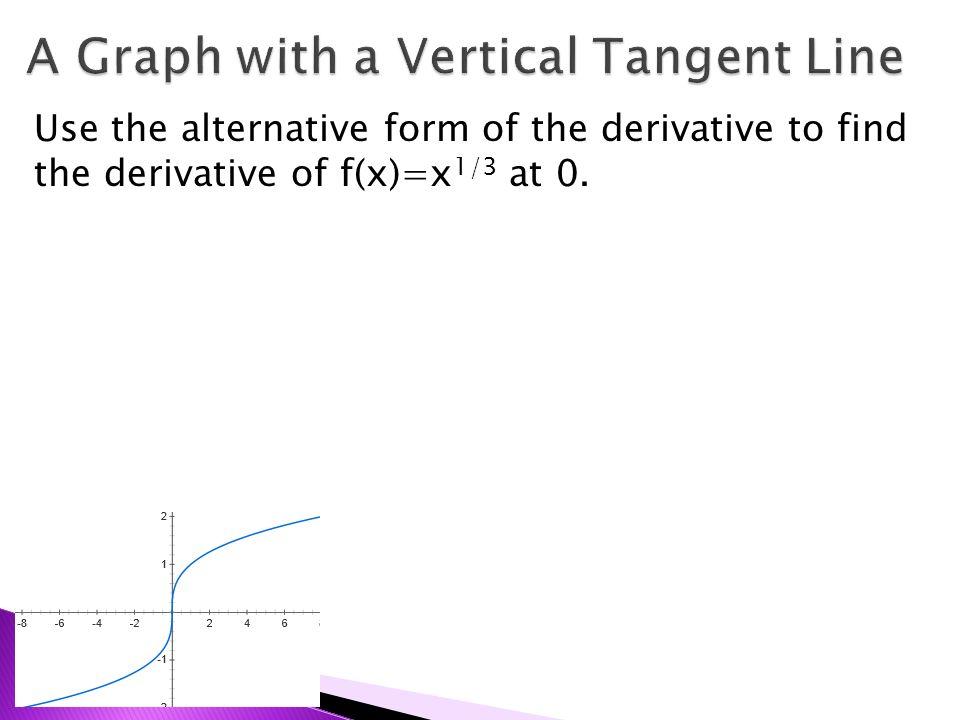 Miss Battaglia BC Calculus. Alternative limit form of the ...