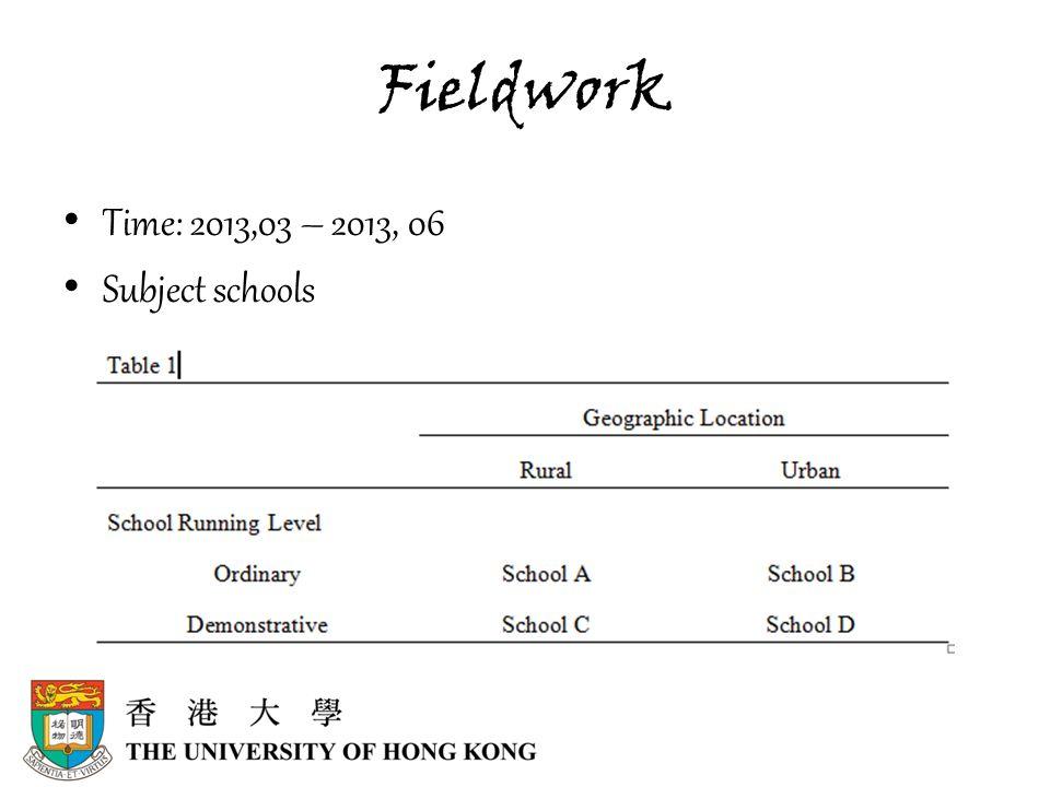 Fieldwork Time: 2013,03 – 2013, 06 Subject schools