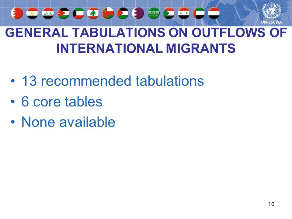10 GENERAL TABULATIONS ON OUTFLOWS OF INTERNATIONAL MIGRANTS 13 recommended tabulations 6 core tables None available